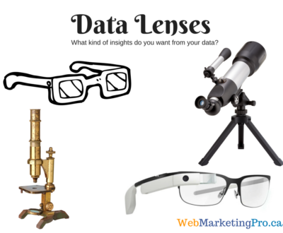 Data Lenses